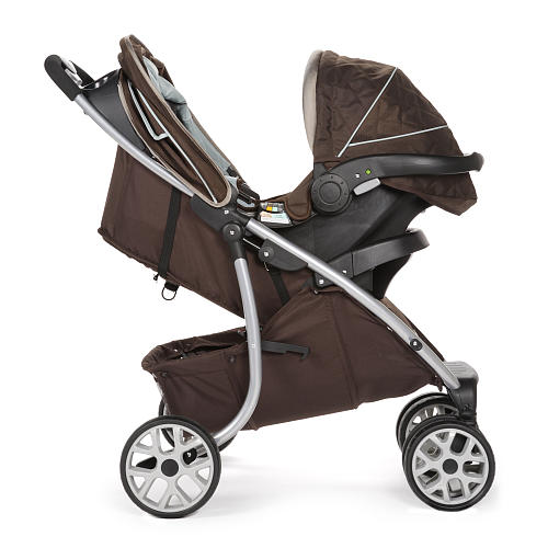 Review Strollers Blog Archive Safety 1st AeroLite LX Travel